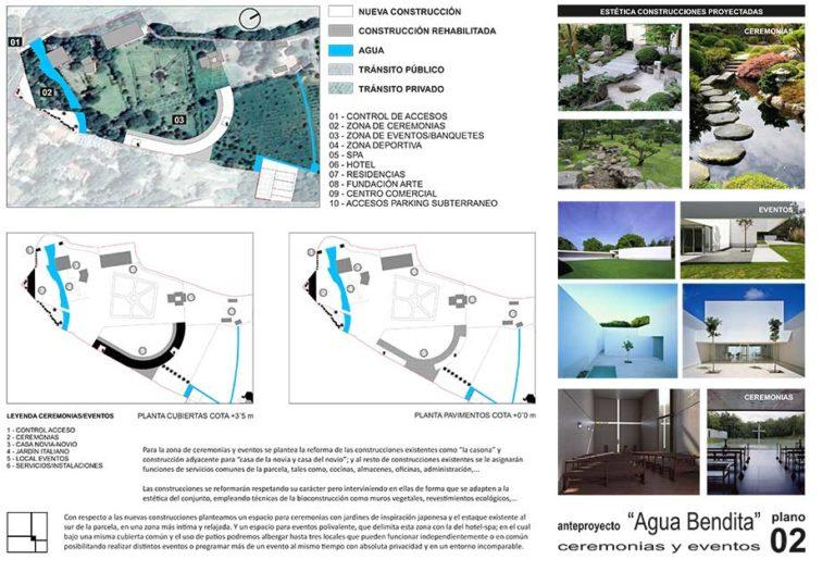 proyecto-hotel-ecoturismo