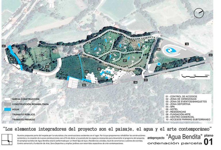 proyecto-presentacion-ecoturismo